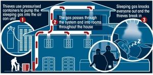 gas soporiferi furti casa